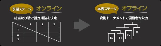 topangaリーグ大会ルール